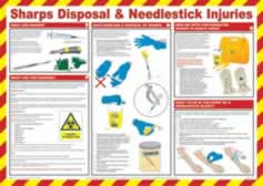 Safety Poster - Sharps Disposal & Needle Injuries Laminated Poster sign