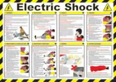 Safety Poster - Electric Shock Laminated Poster sign