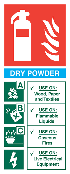 Dry powder instruction sign.