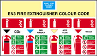 10 pack of fire extinguisher colour code pocket guide *co2*dry*afff*water sign.