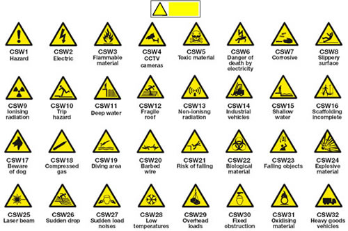 Custom made warning sign (if required add a csp symbol code with your text) sign.