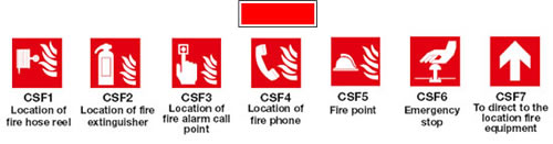 Custom made fire equipment sign if required add a symbol codes with your text sign.